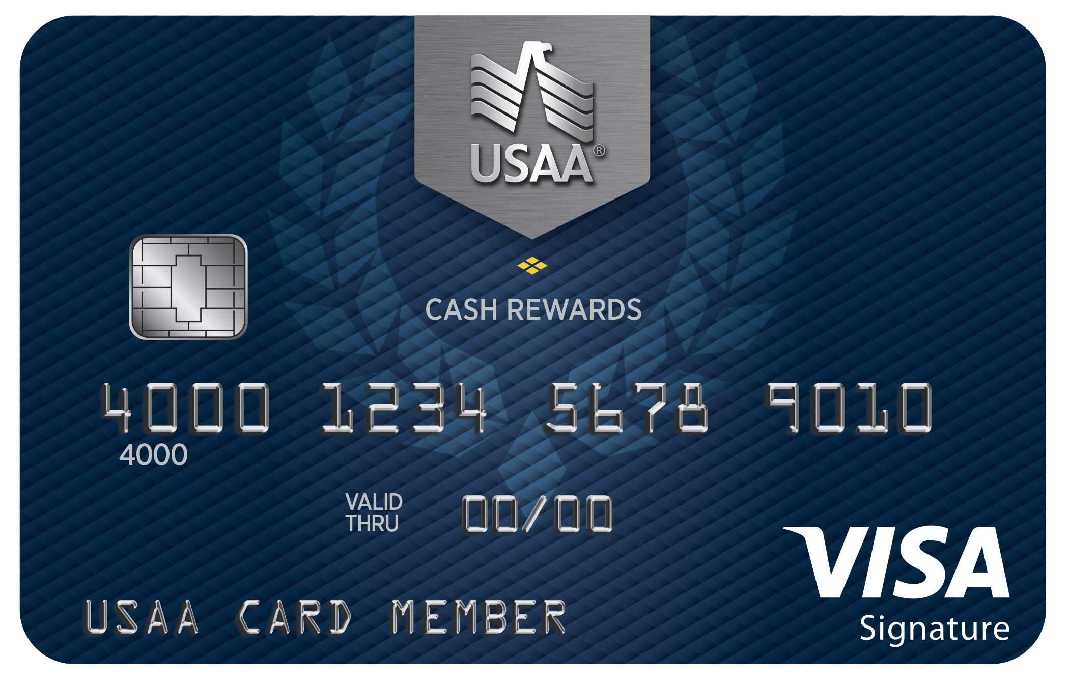 USAA® Preferred Cash Rewards Visa Signature® Card