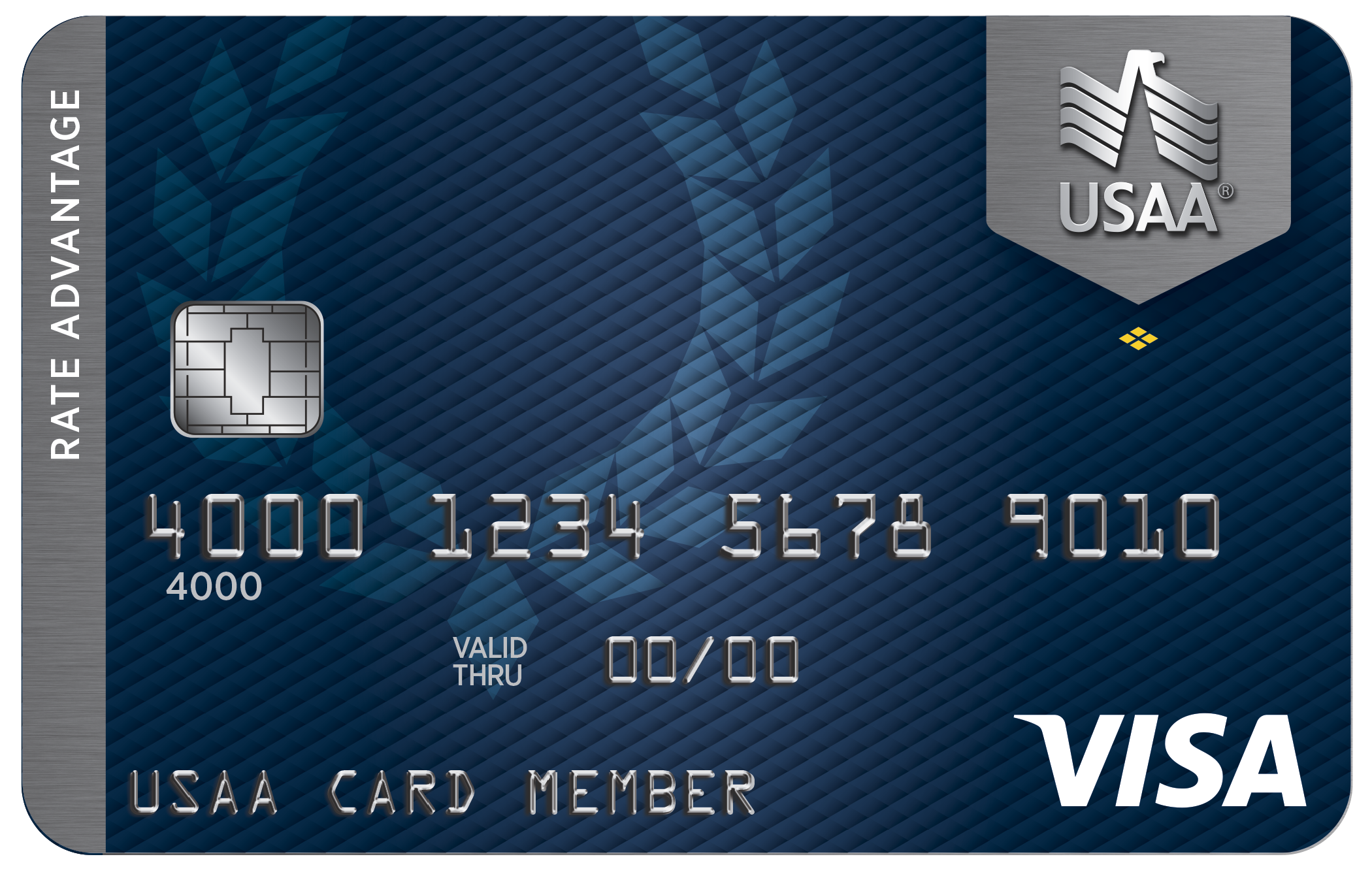 USAA® Rate Advantage Visa Platinum® Card Reviews